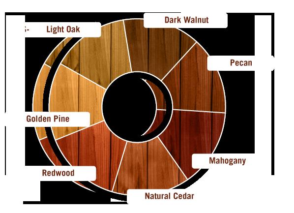 Staining Wood Doors Interior